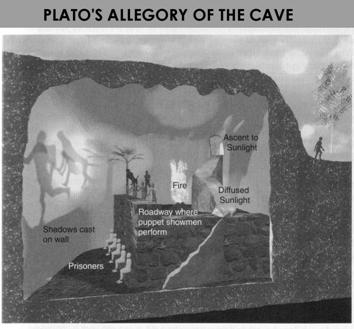 plato allegory of the cave essaythe  english blog   com   have you been living under a  allegory of the cave   plato